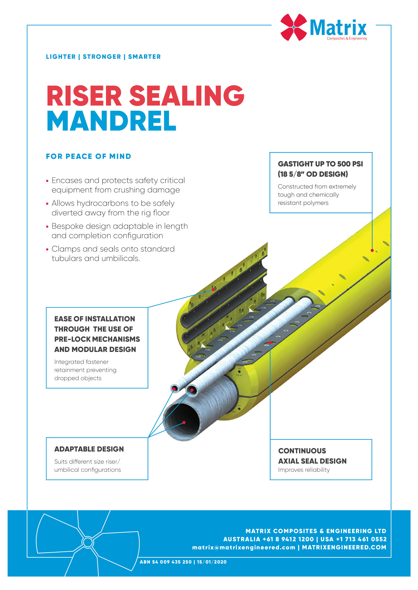 Matrix Riser Sealing Mandrel